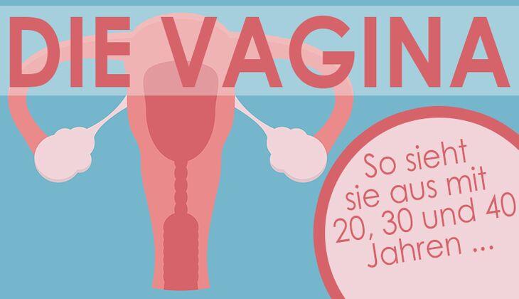 So verändert sich Ihre Vagina